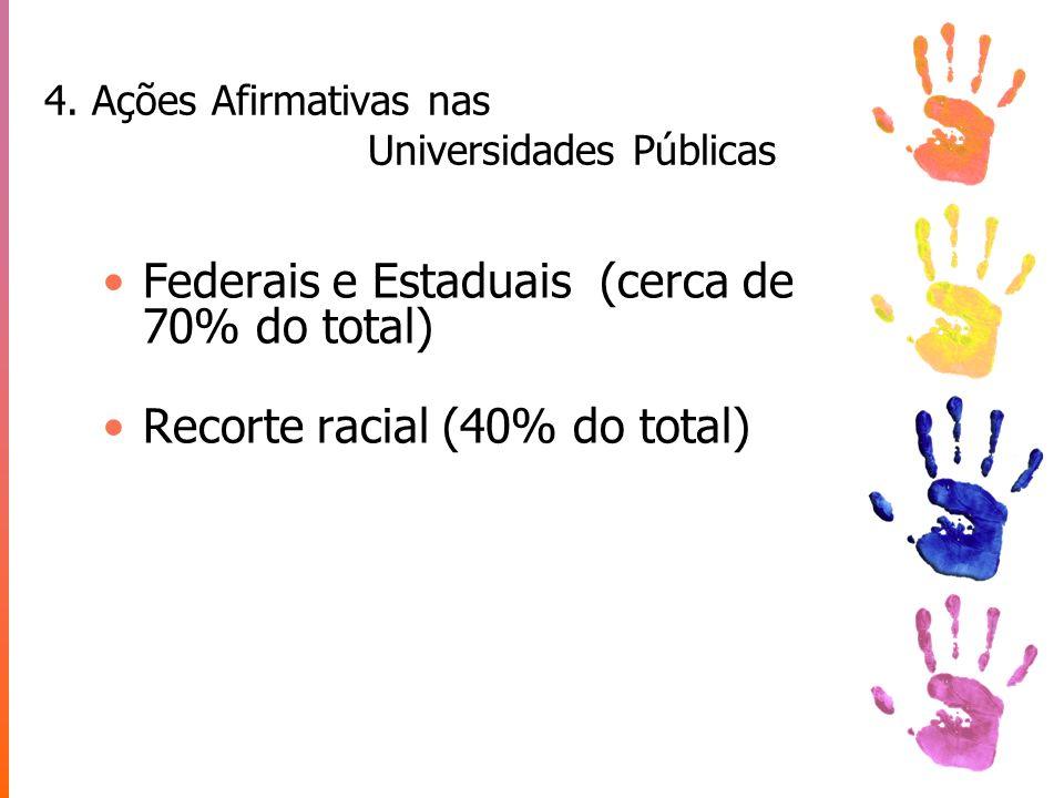 4. Ações Afirmativas nas Universidades Públicas Federais e Estaduais (cerca de 70% do total) Recorte racial (40% do total)