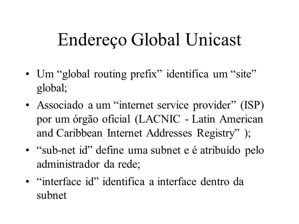 Um global routing prefix identifica um site global; Associado a um internet service provider (ISP) por um órgão oficial (LACNIC - Latin American and C