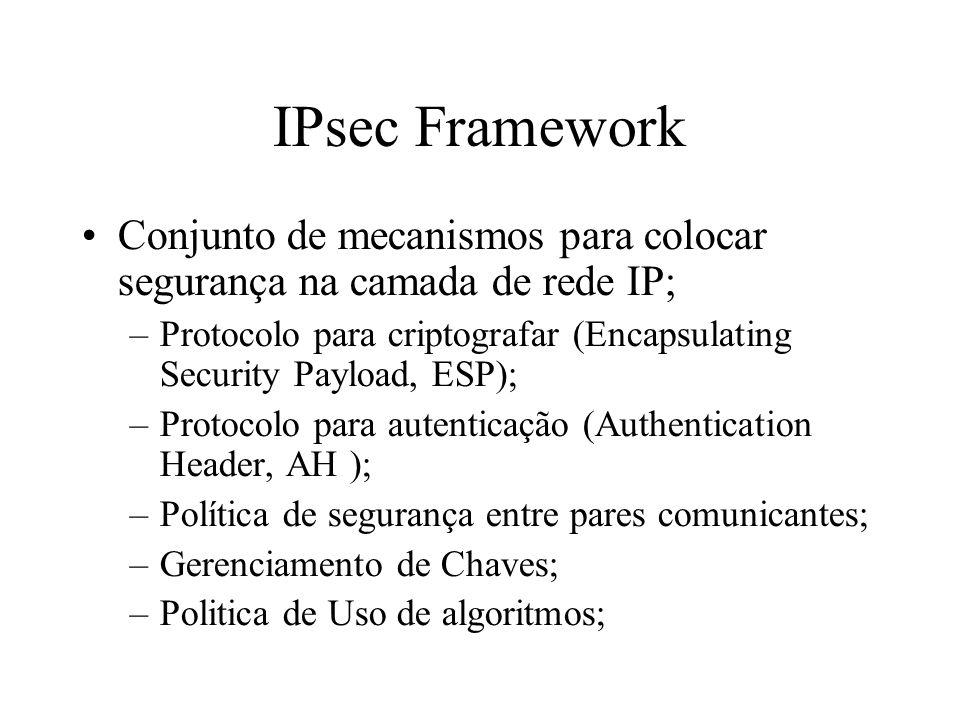IPsec Framework Conjunto de mecanismos para colocar segurança na camada de rede IP; –Protocolo para criptografar (Encapsulating Security Payload, ESP)