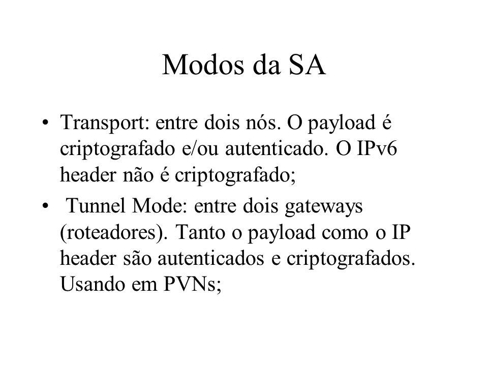 Modos da SA Transport: entre dois nós. O payload é criptografado e/ou autenticado. O IPv6 header não é criptografado; Tunnel Mode: entre dois gateways