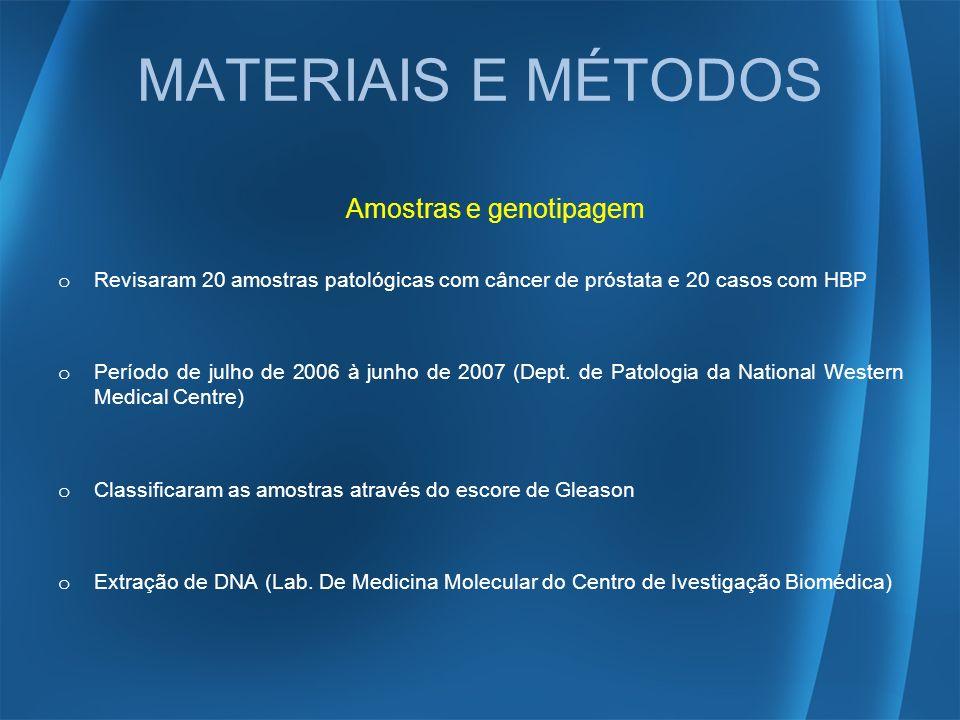 MATERIAIS E MÉTODOS Amostras e genotipagem o Revisaram 20 amostras patológicas com câncer de próstata e 20 casos com HBP o Período de julho de 2006 à