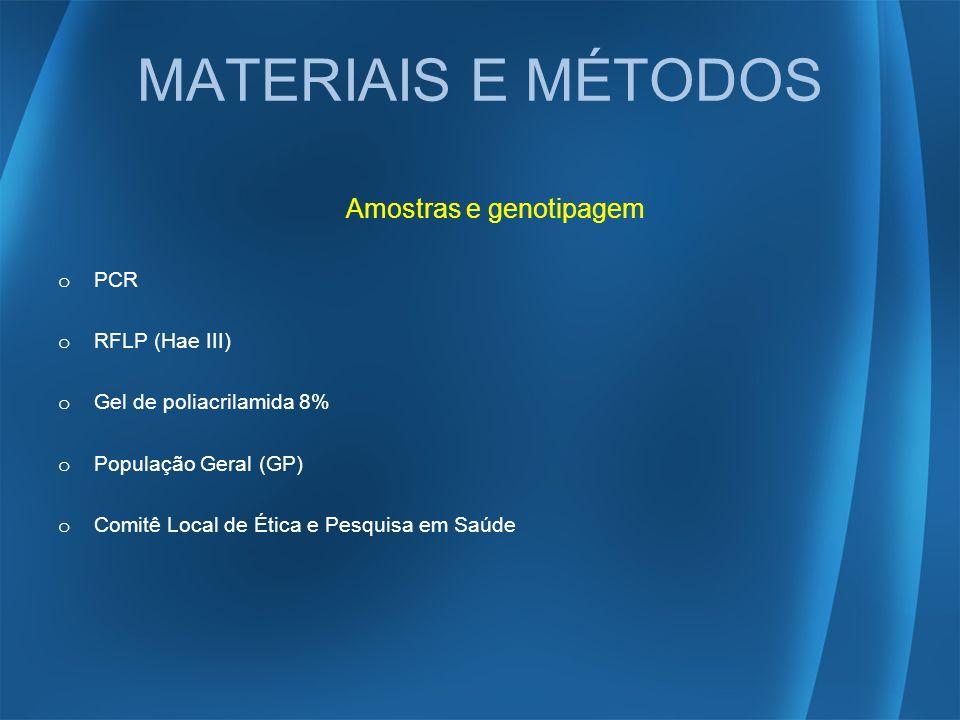 Amostras e genotipagem o PCR o RFLP (Hae III) o Gel de poliacrilamida 8% o População Geral (GP) o Comitê Local de Ética e Pesquisa em Saúde