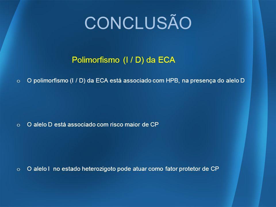 CONCLUSÃO Polimorfismo (I / D) da ECA o O polimorfismo (I / D) da ECA está associado com HPB, na presença do alelo D o O alelo D está associado com ri