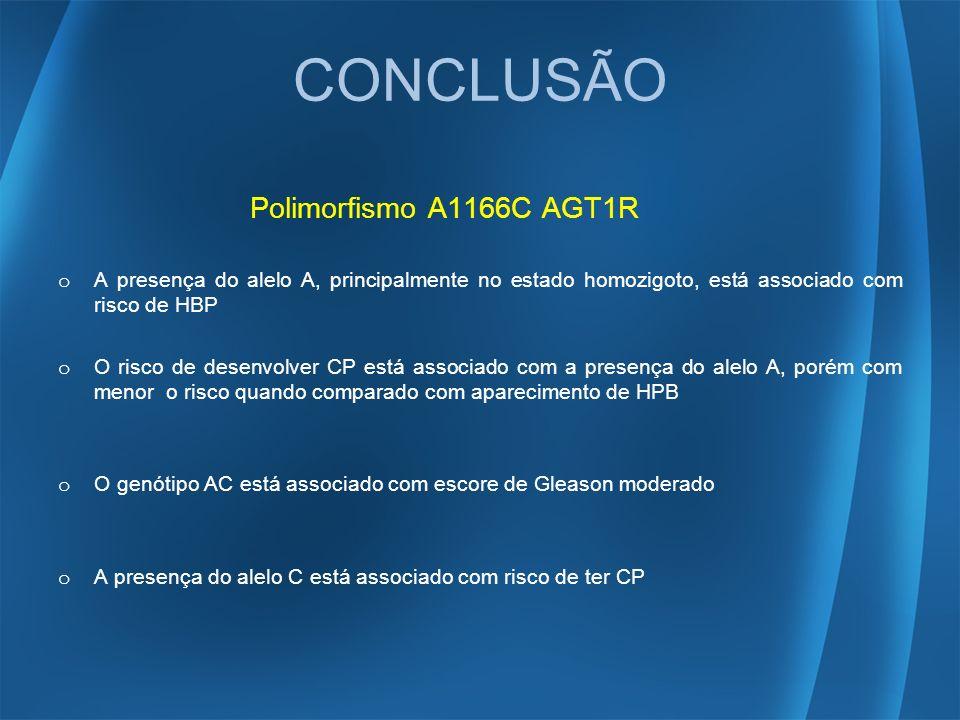 CONCLUSÃO Polimorfismo A1166C AGT1R o A presença do alelo A, principalmente no estado homozigoto, está associado com risco de HBP o O risco de desenvo