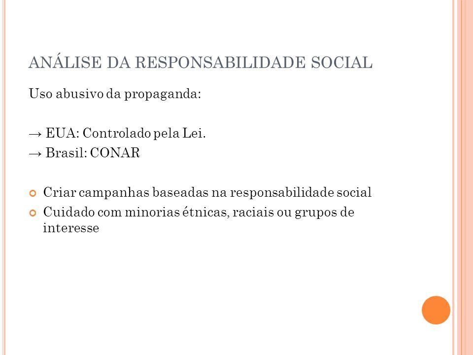 ANÁLISE DA RESPONSABILIDADE SOCIAL Uso abusivo da propaganda: EUA: Controlado pela Lei. Brasil: CONAR Criar campanhas baseadas na responsabilidade soc