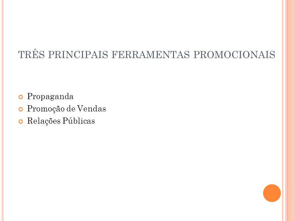 DESENVOLVIMENTO E GERENCIAMENTO DE UM PROGRAMA DE PROPAGANDA