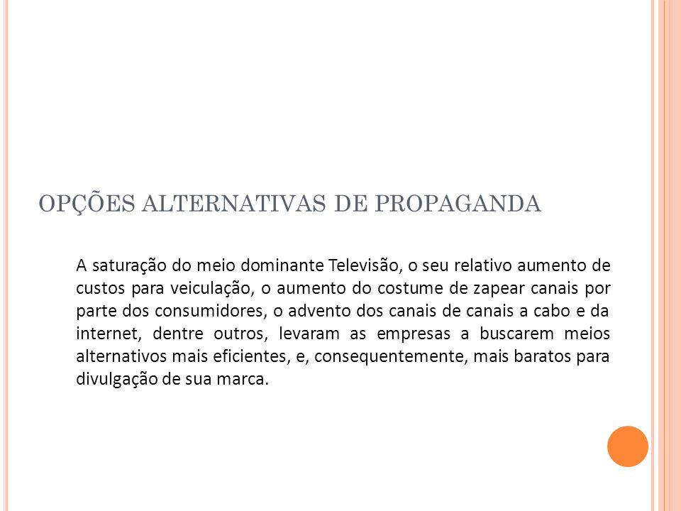 OPÇÕES ALTERNATIVAS DE PROPAGANDA A saturação do meio dominante Televisão, o seu relativo aumento de custos para veiculação, o aumento do costume de z