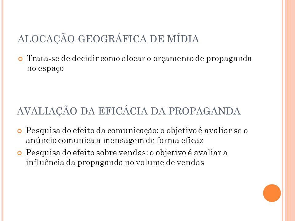 ALOCAÇÃO GEOGRÁFICA DE MÍDIA Trata-se de decidir como alocar o orçamento de propaganda no espaço AVALIAÇÃO DA EFICÁCIA DA PROPAGANDA Pesquisa do efeit