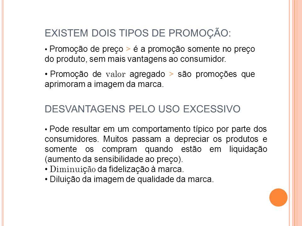 EXISTEM DOIS TIPOS DE PROMOÇÃO: Promoção de preço > é a promoção somente no preço do produto, sem mais vantagens ao consumidor. Promoção de valor agre