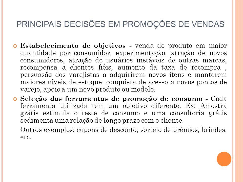 PRINCIPAIS DECISÕES EM PROMOÇÕES DE VENDAS Estabelecimento de objetivos - venda do produto em maior quantidade por consumidor, experimentação, atração