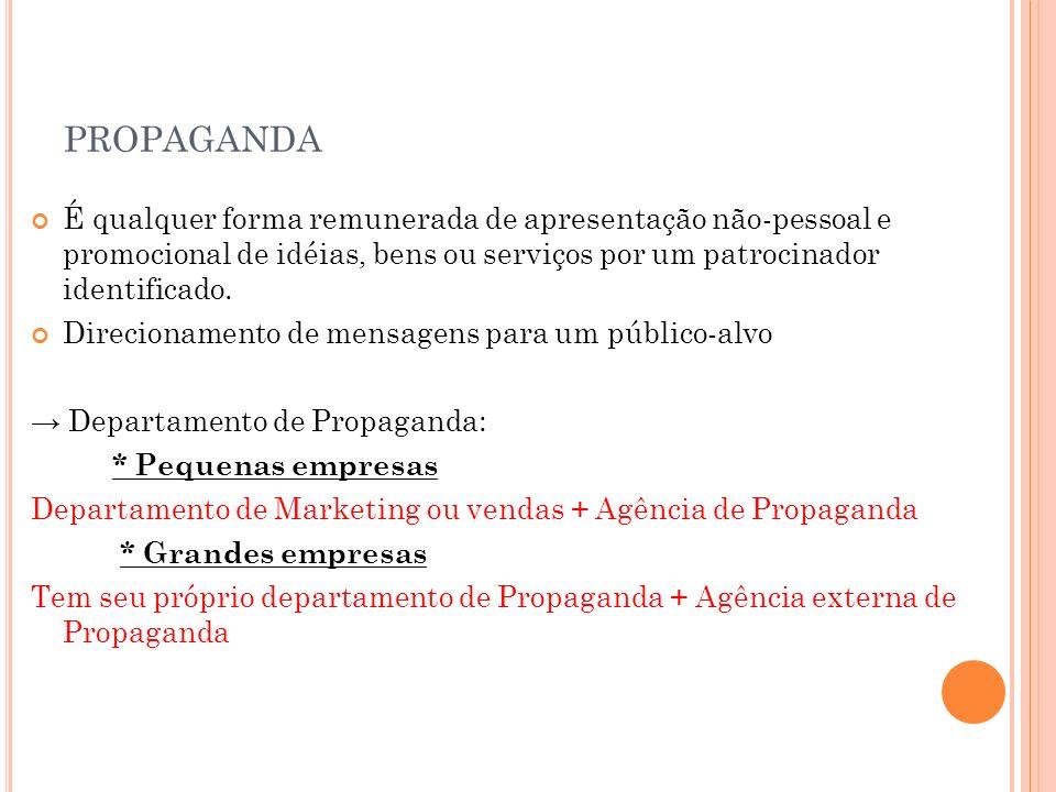5 MS DA CAMPANHA PUBLICITÁRIA Missão: Objetivos da Propaganda Moeda: Quanto gastar.
