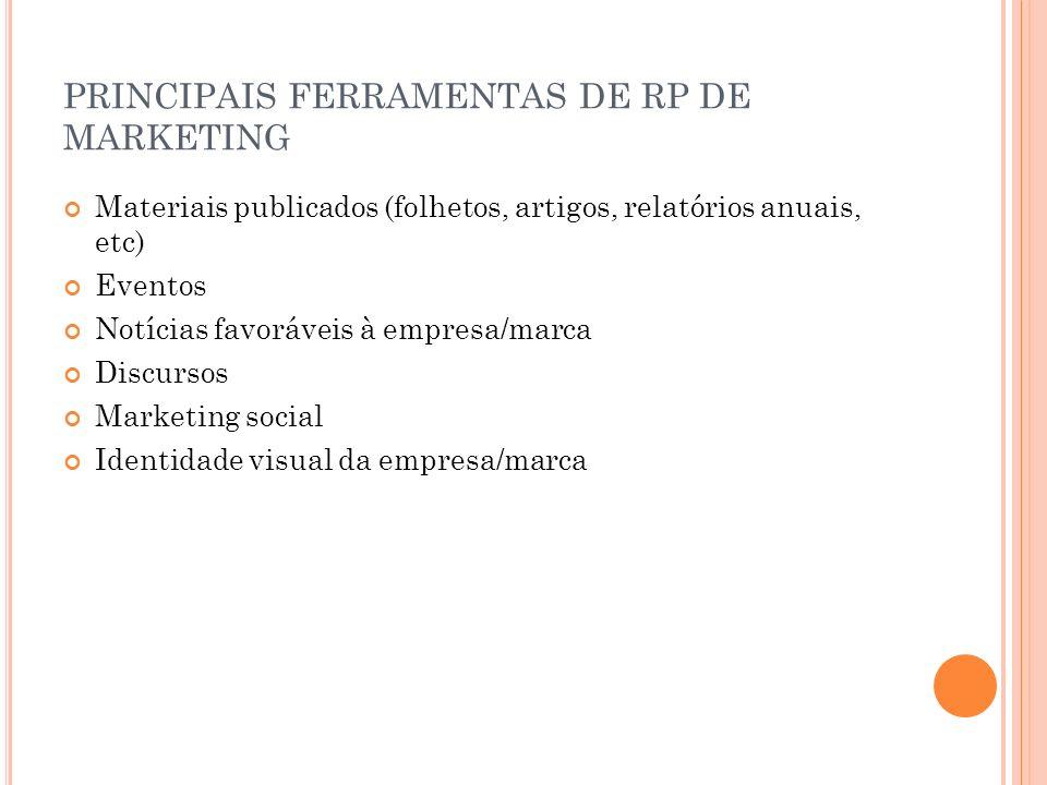 PRINCIPAIS FERRAMENTAS DE RP DE MARKETING Materiais publicados (folhetos, artigos, relatórios anuais, etc) Eventos Notícias favoráveis à empresa/marca