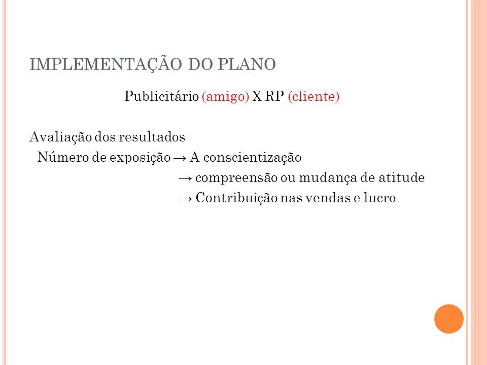 IMPLEMENTAÇÃO DO PLANO Publicitário (amigo) X RP (cliente) Avaliação dos resultados Número de exposição A conscientização compreensão ou mudança de at