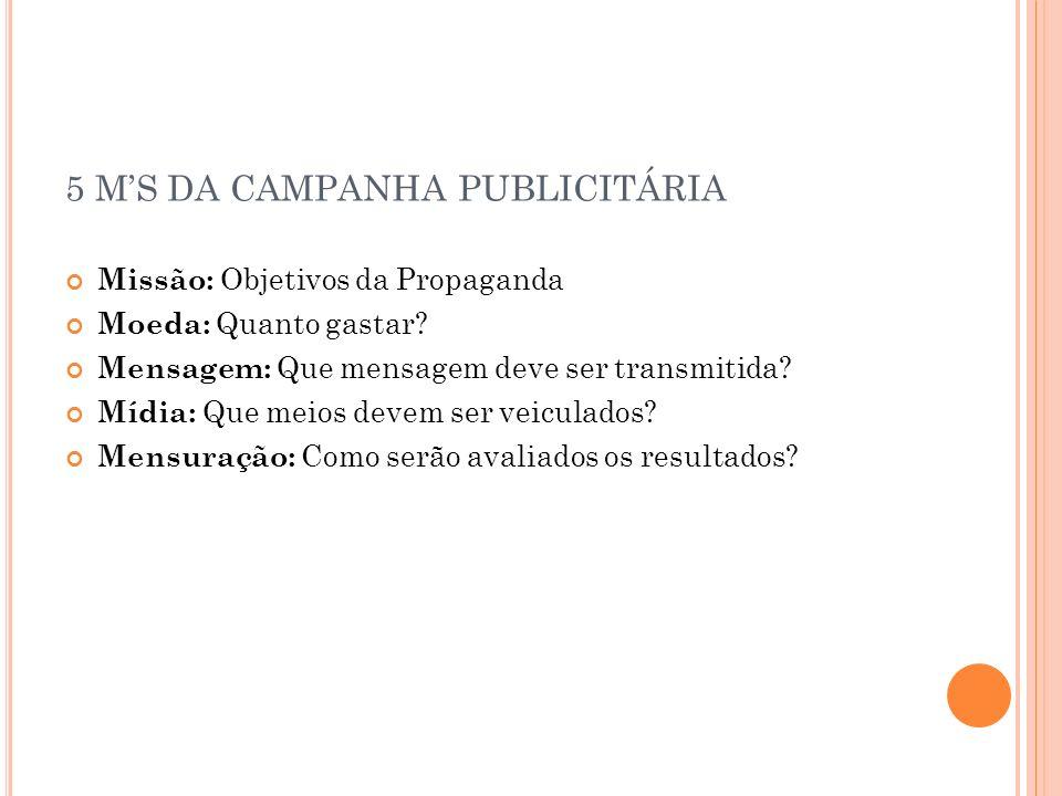5 MS DA CAMPANHA PUBLICITÁRIA Missão: Objetivos da Propaganda Moeda: Quanto gastar? Mensagem: Que mensagem deve ser transmitida? Mídia: Que meios deve