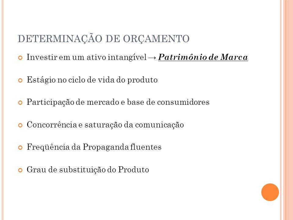 Propaganda x Promo ç ão de Vendas Razão para comprar Constr ó i fidelidade à marca Incentivo à compra; faz um apelo pela compra.