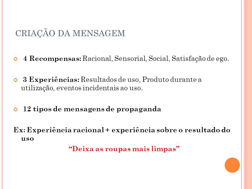 CRIAÇÃO DA MENSAGEM 4 Recompensas: Racional, Sensorial, Social, Satisfação de ego. 3 Experiências: Resultados de uso, Produto durante a utilização, ev