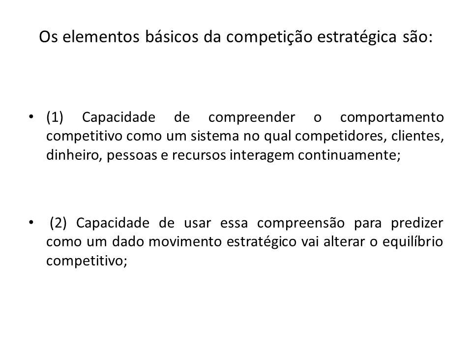 Os elementos básicos da competição estratégica são: (1) Capacidade de compreender o comportamento competitivo como um sistema no qual competidores, cl