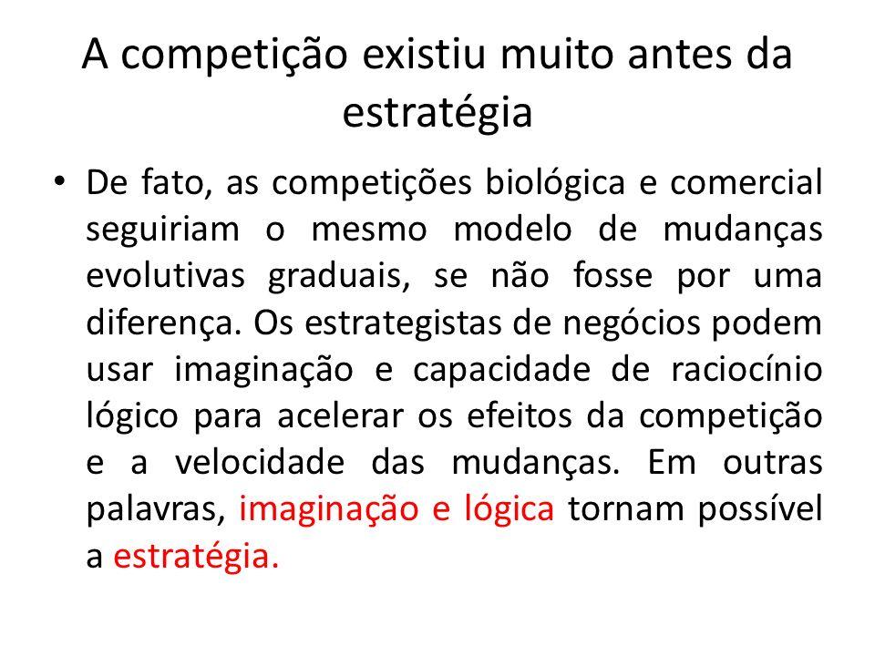 A competição existiu muito antes da estratégia De fato, as competições biológica e comercial seguiriam o mesmo modelo de mudanças evolutivas graduais,