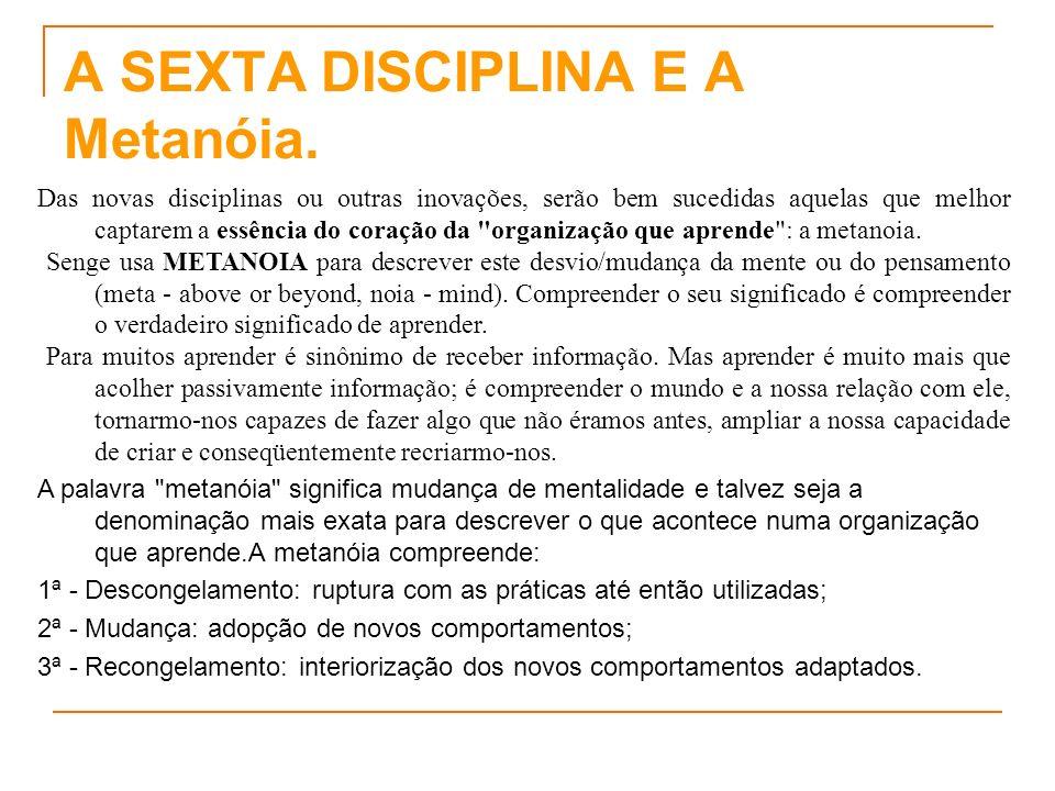 A SEXTA DISCIPLINA E A Metanóia. Das novas disciplinas ou outras inovações, serão bem sucedidas aquelas que melhor captarem a essência do coração da