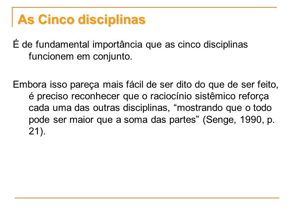 As Cinco disciplinas É de fundamental importância que as cinco disciplinas funcionem em conjunto. Embora isso pareça mais fácil de ser dito do que de