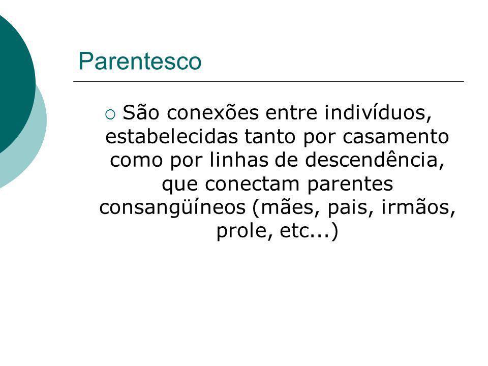 Parentesco São conexões entre indivíduos, estabelecidas tanto por casamento como por linhas de descendência, que conectam parentes consangüíneos (mães