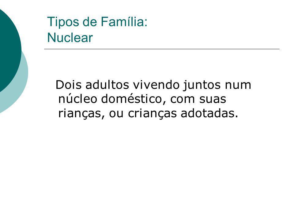 Tipos de Família: Nuclear Dois adultos vivendo juntos num núcleo doméstico, com suas rianças, ou crianças adotadas.