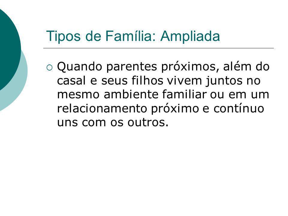 Tipos de Família: Ampliada Quando parentes próximos, além do casal e seus filhos vivem juntos no mesmo ambiente familiar ou em um relacionamento próxi