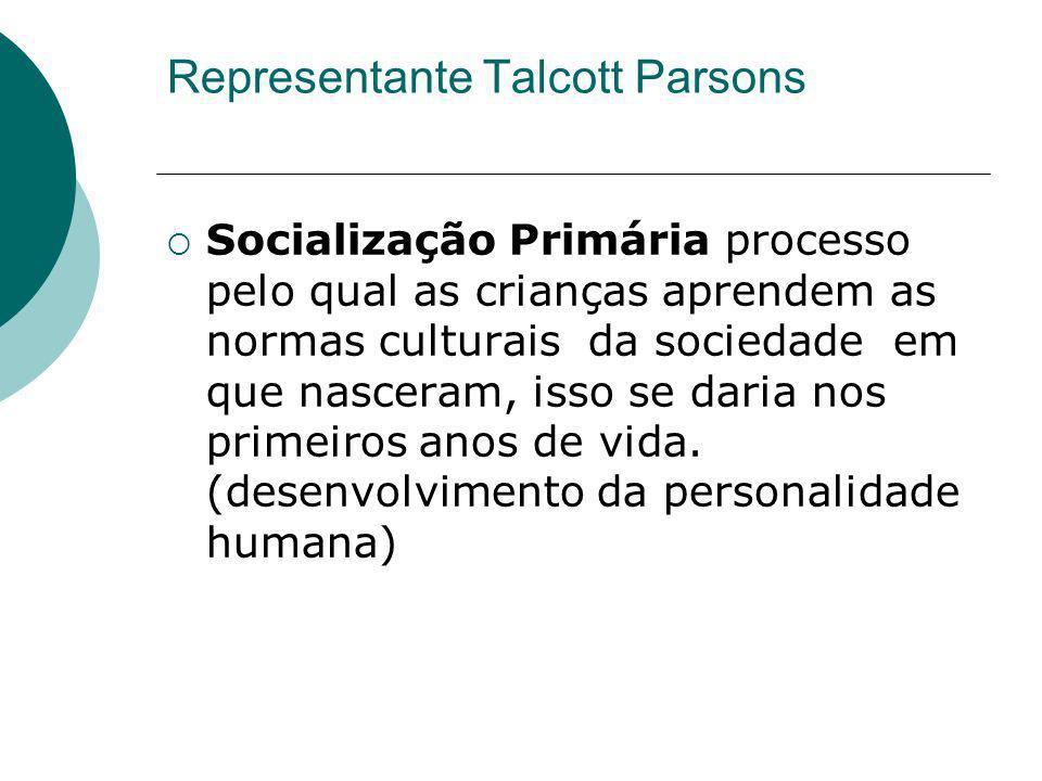 Representante Talcott Parsons Socialização Primária processo pelo qual as crianças aprendem as normas culturais da sociedade em que nasceram, isso se