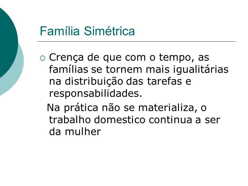 Família Simétrica Crença de que com o tempo, as famílias se tornem mais igualitárias na distribuição das tarefas e responsabilidades. Na prática não s