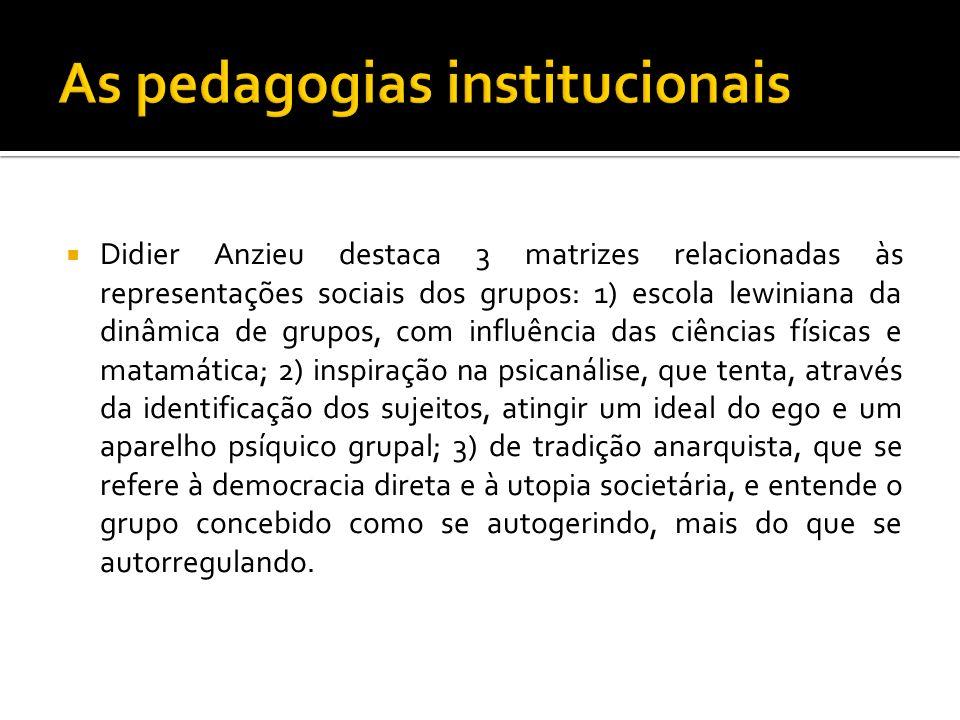 Didier Anzieu destaca 3 matrizes relacionadas às representações sociais dos grupos: 1) escola lewiniana da dinâmica de grupos, com influência das ciên