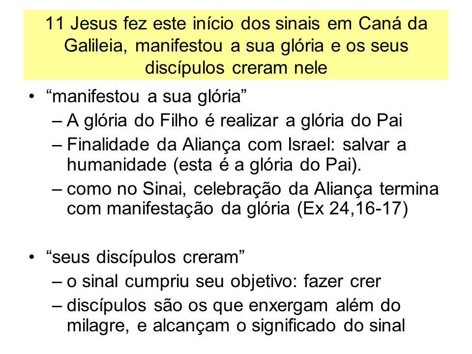 11 Jesus fez este início dos sinais em Caná da Galileia, manifestou a sua glória e os seus discípulos creram nele manifestou a sua glória –A glória do