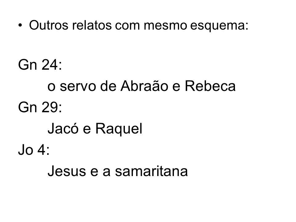 Outros relatos com mesmo esquema: Gn 24: o servo de Abraão e Rebeca Gn 29: Jacó e Raquel Jo 4: Jesus e a samaritana