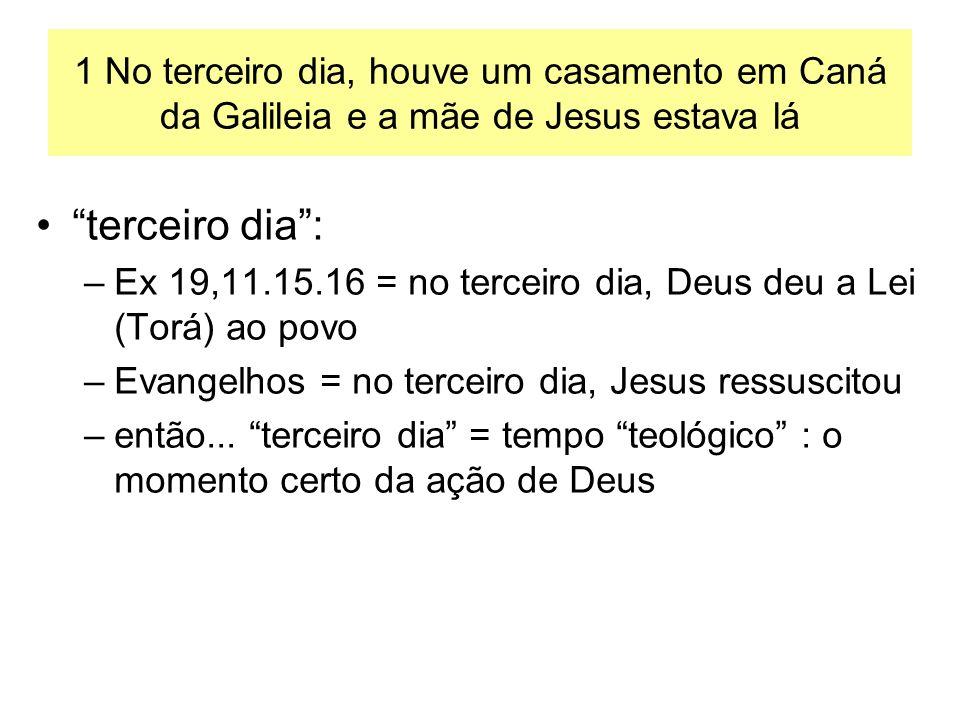 1 No terceiro dia, houve um casamento em Caná da Galileia e a mãe de Jesus estava lá terceiro dia: –Ex 19,11.15.16 = no terceiro dia, Deus deu a Lei (