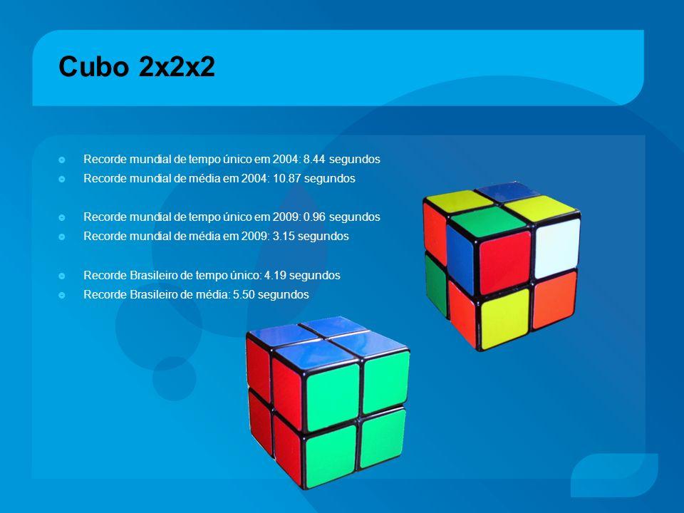 Cubo 2x2x2 Recorde mundial de tempo único em 2004: 8.44 segundos Recorde mundial de média em 2004: 10.87 segundos Recorde mundial de tempo único em 20