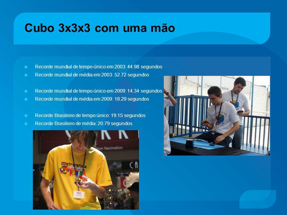 Cubo 3x3x3 com uma mão Recorde mundial de tempo único em 2003: 44.98 segundos Recorde mundial de média em 2003: 52.72 segundos Recorde mundial de temp