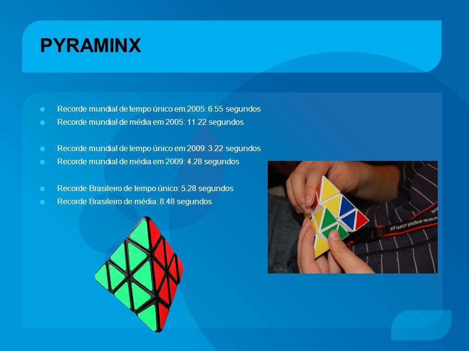 PYRAMINX Recorde mundial de tempo único em 2005: 6.55 segundos Recorde mundial de média em 2005: 11.22 segundos Recorde mundial de tempo único em 2009