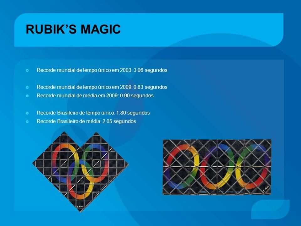 RUBIKS MAGIC Recorde mundial de tempo único em 2003: 3.06 segundos Recorde mundial de tempo único em 2009: 0.83 segundos Recorde mundial de média em 2