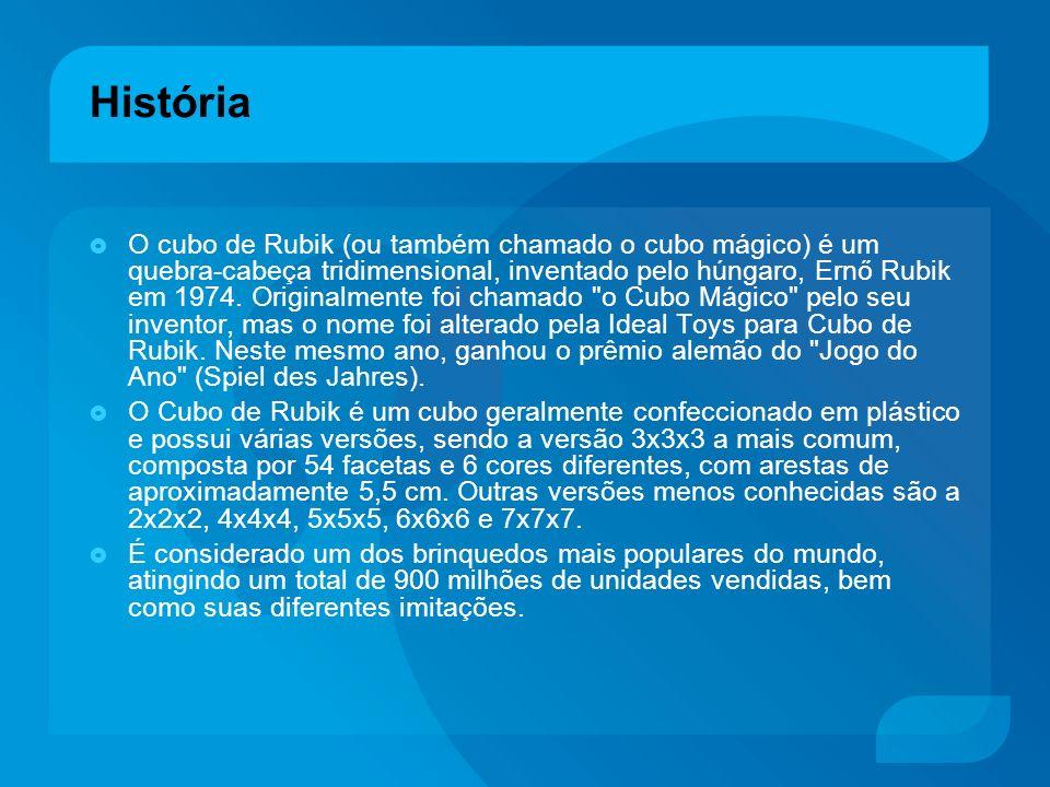 Vários cubos 3x3x3 com os olhos vendados Recorde mundial em 2005: 3 cubos resolvidos de 4 cubos escolhidos Recorde mundial em 2009: 24 cubos resolvidos de 24 cubos escolhidos Recorde Brasileiro: 3 cubos resolvidos de 4 cubos escolhidos