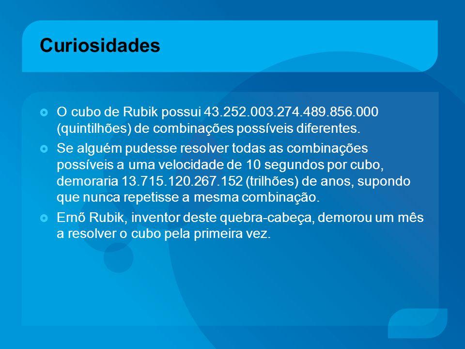 Curiosidades O cubo de Rubik possui 43.252.003.274.489.856.000 (quintilhões) de combinações possíveis diferentes. Se alguém pudesse resolver todas as