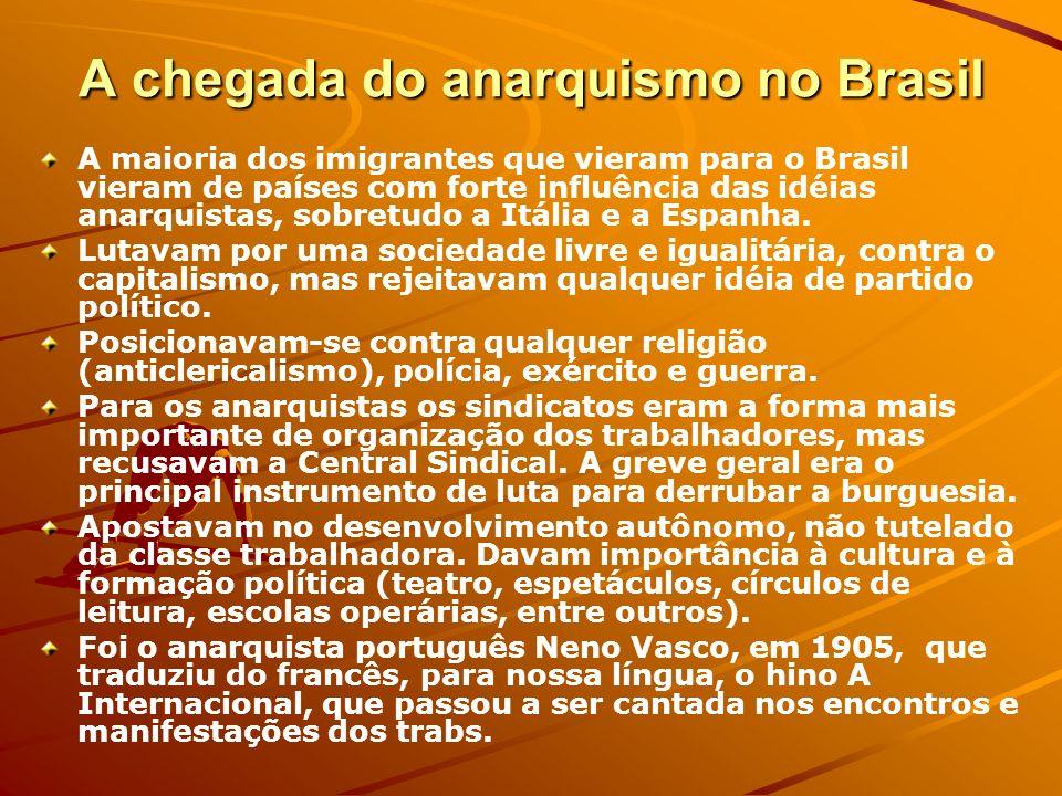 A chegada do anarquismo no Brasil A maioria dos imigrantes que vieram para o Brasil vieram de países com forte influência das idéias anarquistas, sobr