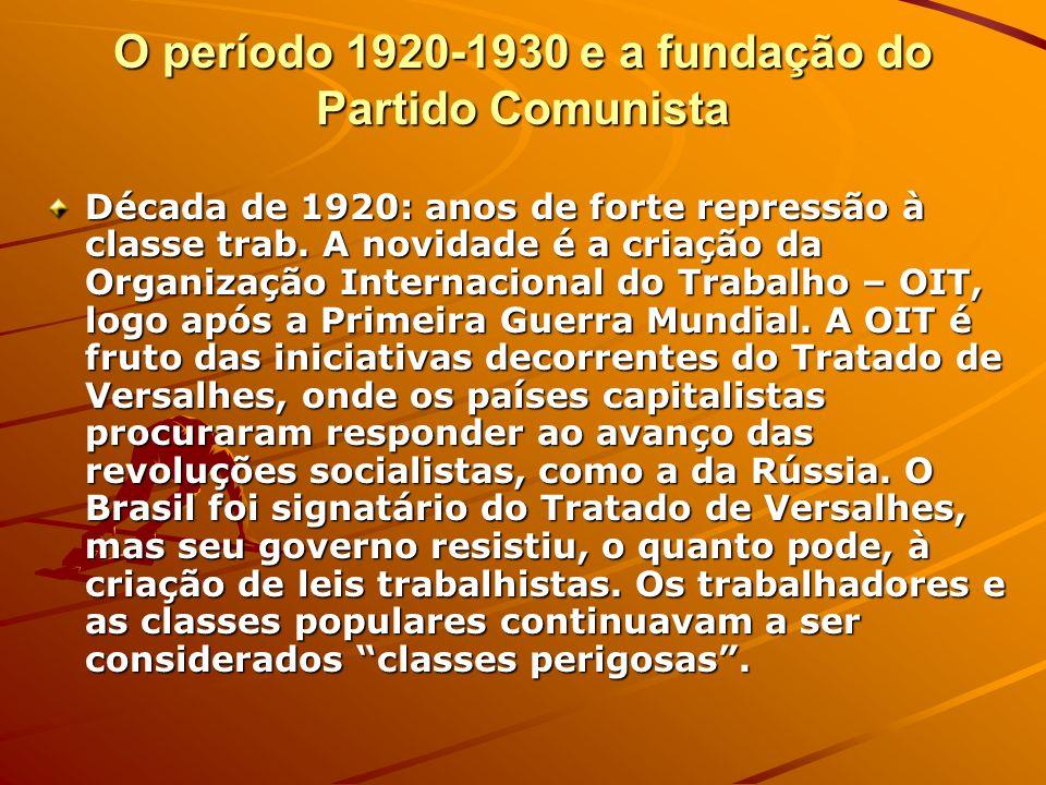 O período 1920-1930 e a fundação do Partido Comunista Década de 1920: anos de forte repressão à classe trab. A novidade é a criação da Organização Int