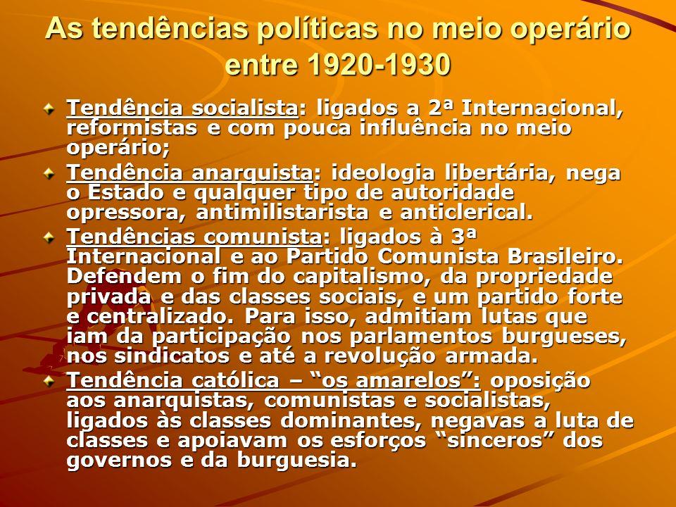 As tendências políticas no meio operário entre 1920-1930 Tendência socialista: ligados a 2ª Internacional, reformistas e com pouca influência no meio