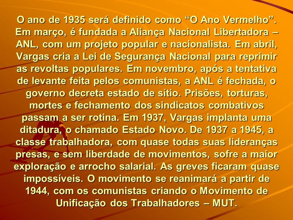 O ano de 1935 será definido como O Ano Vermelho. Em março, é fundada a Aliança Nacional Libertadora – ANL, com um projeto popular e nacionalista. Em a
