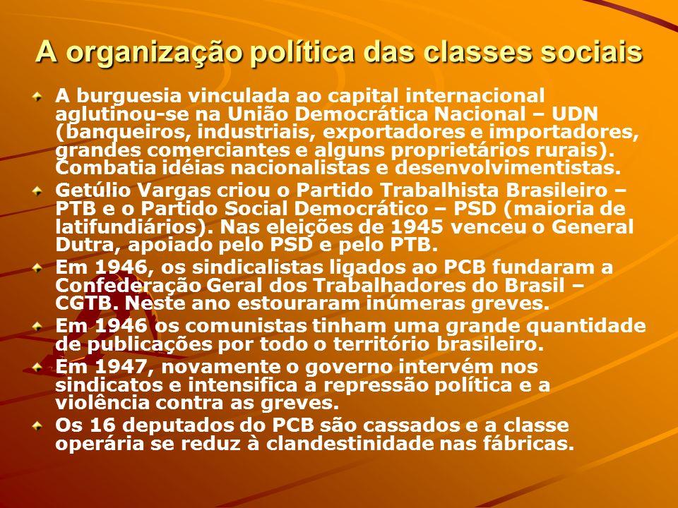 A organização política das classes sociais A burguesia vinculada ao capital internacional aglutinou-se na União Democrática Nacional – UDN (banqueiros