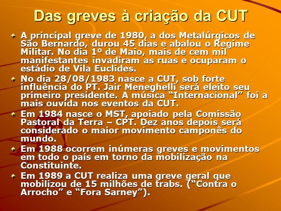Das greves à criação da CUT A principal greve de 1980, a dos Metalúrgicos de São Bernardo, durou 45 dias e abalou o Regime Militar. No dia 1º de Maio,