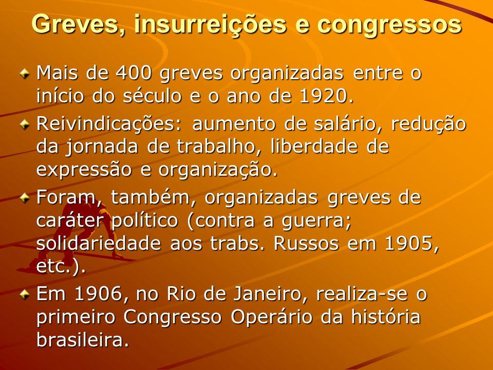 Greves, insurreições e congressos Mais de 400 greves organizadas entre o início do século e o ano de 1920. Reivindicações: aumento de salário, redução