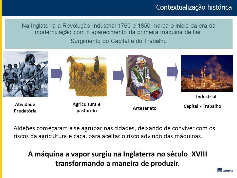 Contextualização histórica Na Inglaterra a Revolução Industrial 1760 e 1850 marca o inicio da era da modernização com o aparecimento da primeira máqui