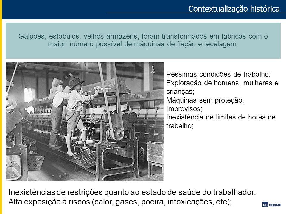 Contextualização histórica Galpões, estábulos, velhos armazéns, foram transformados em fábricas com o maior número possível de máquinas de fiação e te