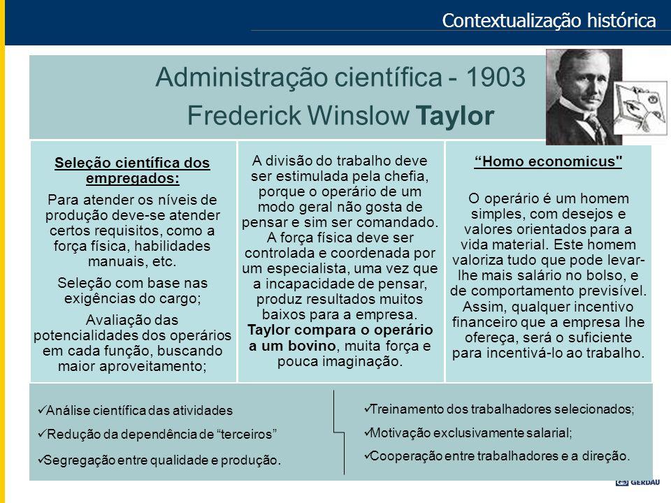 Contextualização histórica Administração científica - 1903 Frederick Winslow Taylor Seleção científica dos empregados: Para atender os níveis de produ
