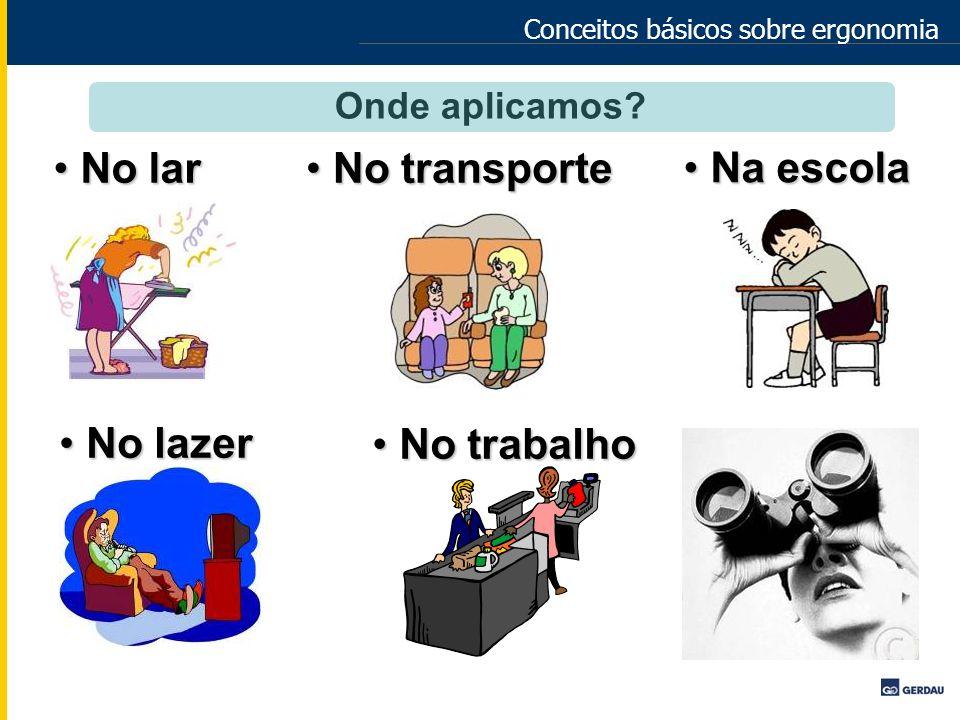 Conceitos básicos sobre ergonomia Onde aplicamos? No lar No lar No transporte No transporte No lazer No lazer Na escola Na escola No trabalho No traba